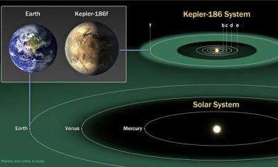 Kepler-186f-012